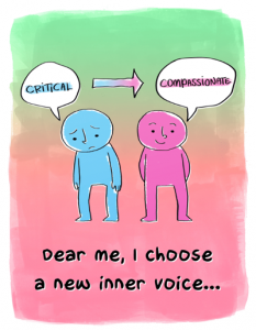 Loving Your Inner Critic