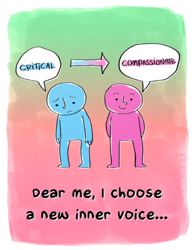 Love your inner critic